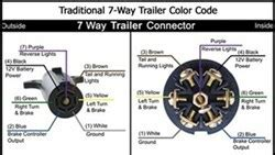 2015 Gmc Trailer Wiring Diagram by Trailer Brakes Lock Up When Connected To 2014 Gmc