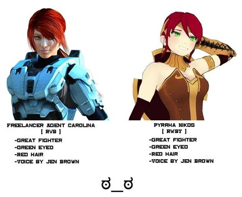 Rvb Memes - 154 best red vs blue images on pinterest rooster teeth red vs blue and achievement hunter