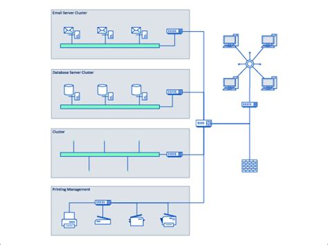 visio network wiring diagram template camizu org