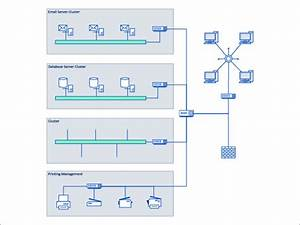 Featured Visio Templates And Diagrams