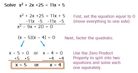 Solving Quadratic Equations By Factoring  Kate's Math Lessons