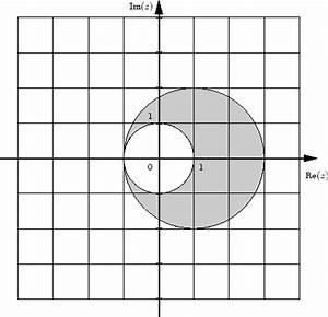 Eigenvektor Berechnen : mathematik online test differentialgleichungen komplexe zahlen normalformen vektoranalysis ~ Themetempest.com Abrechnung