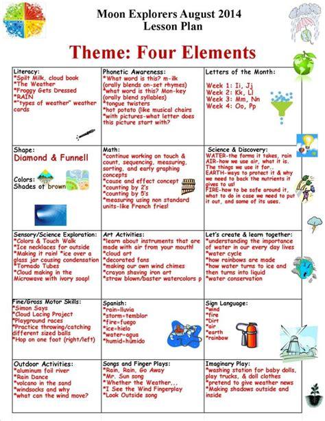 preschool theme the four elements 2014 171 sun moon amp 892 | Preschool Theme The Four Elements 2014