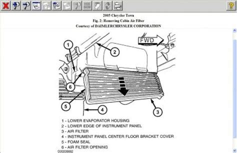 Chrysler Town And Country Air Conditioning Problems by Cabin Air Filter Location Air Conditioning Problem 6 Cyl