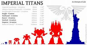 Imperial Titans An Attempt At Illustrating Scale For