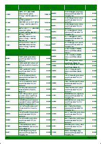 create  price list template
