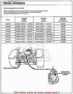 Honda Fl250 Odyssey 1978 Usa Serial Numbers