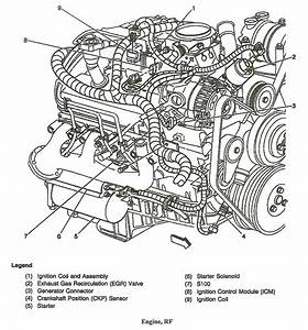 2000 Chevy Malibu Fuse Box Diagram
