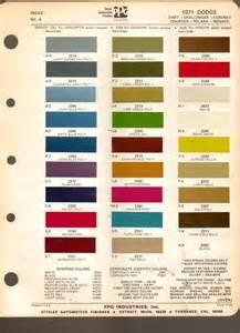 PPG Automotive Paint Color Charts