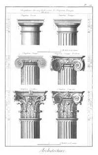 architektur definition classical order