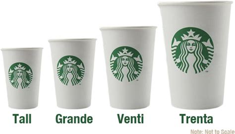 Coffee sizes are referred to as grades, because there's a general correlation between a bean's size and its quality. Starbucks Trenta Cup - Bigger Than Human Stomach & Fails Italian Class - Eating in Vancouver