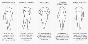 Fashion Tips: How to Pick Best Shapewear for Body Type ...