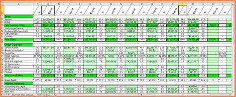 business spreadsheet examples excel spreadsheets group