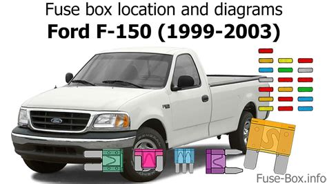 Fuse Box Location Diagrams Ford