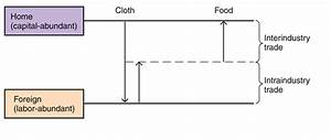 Plot - How To Draw Industry Schematic Diagram In Latex  - Tex