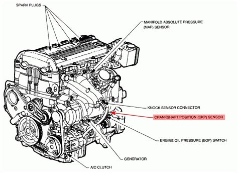 saturn ion engine diagram automotive parts diagram
