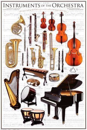 lists of resources for learning about orchestras instruments and related topics fiar vol 2