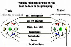 Have A Trailer Brake Question For My 200 Silverado With