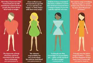body image   foreign female  japan survey shows
