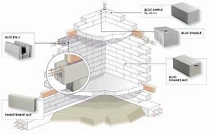 Comment construire un mur en béton cellulaire ? Leroy Merlin