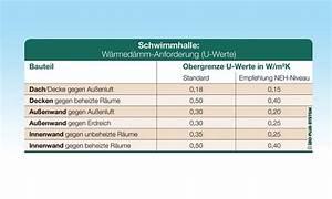 U Wert Tabelle Baustoffe : schwimmhalle ohne dampfsperre pool magazin ~ Frokenaadalensverden.com Haus und Dekorationen
