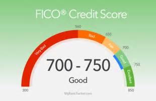 Good Credit Score Range