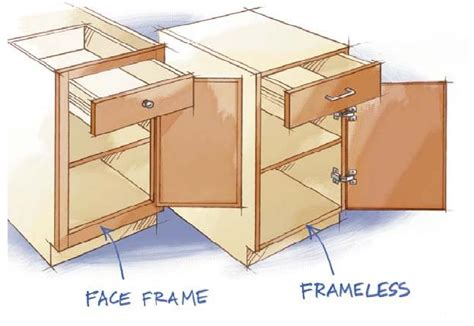 installing european hinges on face frame cabinets fine wood finishing mounting cabinet doors with amerock