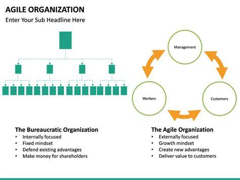 agile organization powerpoint template sketchbubble