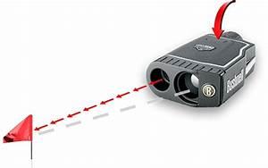 Laser Entfernungsmesser Funktion : technische hilfsmittel zum golfen pda max ~ A.2002-acura-tl-radio.info Haus und Dekorationen