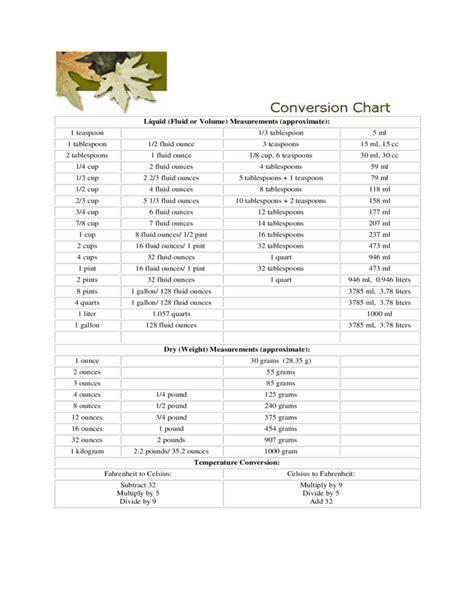 convert 4 cups to fluid ounces liquid measurements conversion chart free