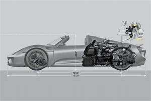 1000  Images About Porsche 918 Spyder On Pinterest