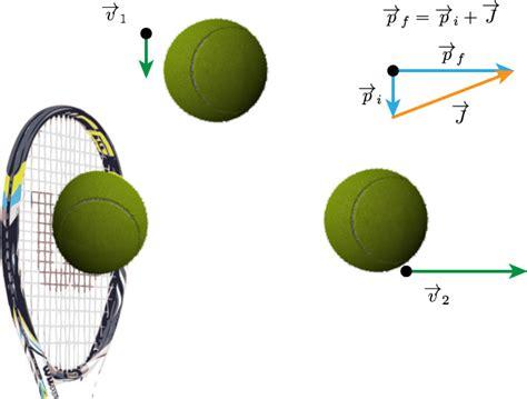 phys lecture  impulse momentum
