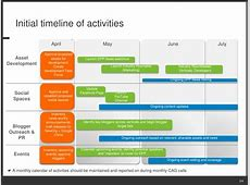 Data Portability Project External Communications Roadmap
