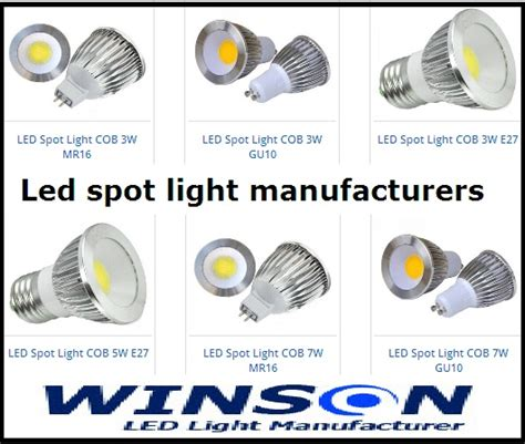 led spot light manufacturers are promoting the use of