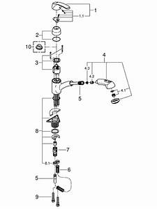 Grohe Kitchen Faucet Manual