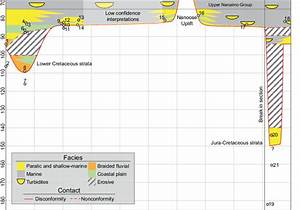 Interpreted Chronostratigraphy Of The Lower Nanaimo Group