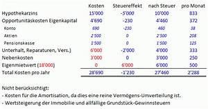 Haus Nebenkosten Berechnen : lll laufende kosten f r ein haus oder eine wohnung pro ~ Themetempest.com Abrechnung