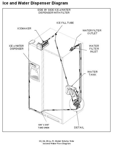 sea breeze appliance parts  technical services