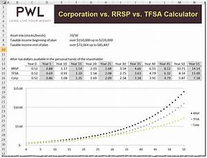 Incorporated Don T Overlook Tfsas Rrsps If Your Time