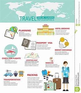 Travel Planing Stock Vector