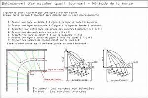 Calcul Escalier Quart Tournant : balancement d 39 un escalier partir de la m thode de la ~ Dailycaller-alerts.com Idées de Décoration