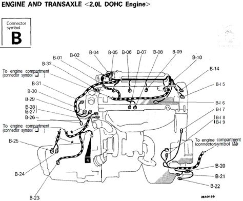 1996 Mustang Transmission Wiring Harnes by The 1990 Engine Compartment Wiring Harness Dsmtuners
