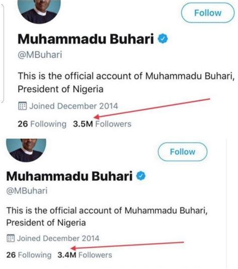 When we determine that a tweet violated the twitter rules, we require the. President Buhari Loses 100,000 Followers On Twitter As #UnFollowBuhari Trends
