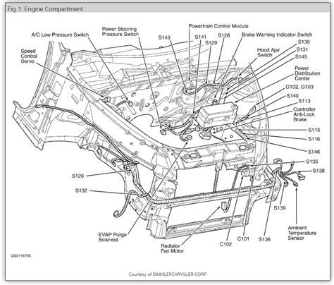 chrysler pt cruiser fuse box wiring source