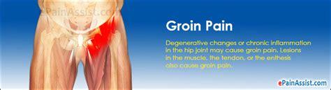 Groin Paintypessymptomscausestreatment