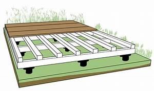 Comment Poser Des Dalles En Bois Sur Une Pelouse : poser une terrasse en bois sur pelouse blog terrasse bois ~ Dailycaller-alerts.com Idées de Décoration