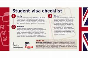Tier 4 student visa checklist govuk for Documents checklist passport