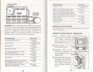 Fuse Box Postions - Dodge Diesel