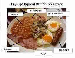 vocabulaire anglais cuisine vocabulaire tant de petits déjeuners anglais