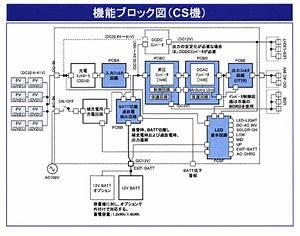 U30d6 U30ed U30c3 U30af U56f3 - Block Diagram